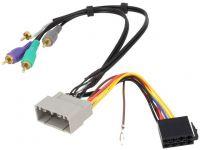 Adaptér aktivního audio systemu do auta